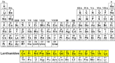 Lanthanides the periodic table urtaz Image collections